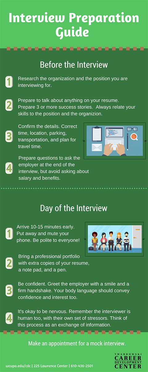 Interview Preparation Guide  Before the Interview 1. Research the organization and the position you are interviewing for. 2. Prepare to talk about anything on your resume.  Prepare 3 or more success stories.  Always relate your skills to the position and the organization. 3. Confirm the details.  Correct time, location, parking, transportation, and plan for travel time. 4. Prepare questions to ask the employer at the end of the interview, but avoid asking about salary and benefits. Day of the Interview 1. Arrive 10-15 minutes early.  Put away and mute your phone.  Be polite to everyone! 2. Bring a professional portfolio with extra copies of your resume, a note pad, and a pen. 3. Be confident.  Greet the employer with a smile and a firm handshake.  Your body language should convey confidence and interest too. 4. It's okay to be nervous.  Remember the interviewer is human too, with their own set of stressors.  Think of this process as an exchange on information. Mane an appointment for a mock interview. www.wcupa.edu/cdc | 225 Lawrence Center | 610.436.2501 Twardowski Career Development Center