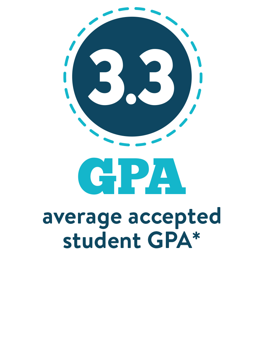 3.3 average accepted student gpa