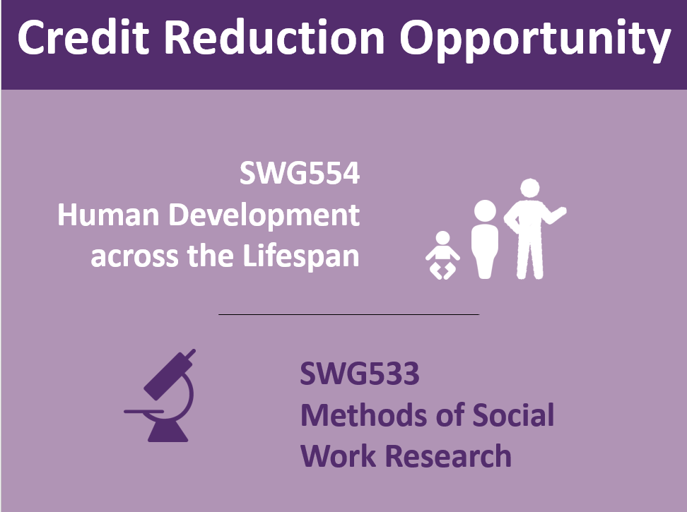 Credit Recuction Opportunity: SWG554 Human Development across the Lifespan. SWG533 Methods of social work research