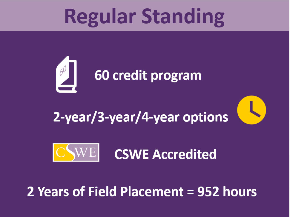 Regular Standing: 60 credit program, 2-year/3-year/4-year options, CSWE Accredited, 2 Years of Field Placement = 952 Hours