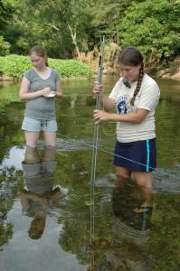Students Using a Stream Gauge