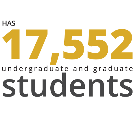 WCU has 17,553 undergraduate and graduate students