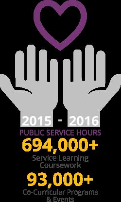 Public service course work