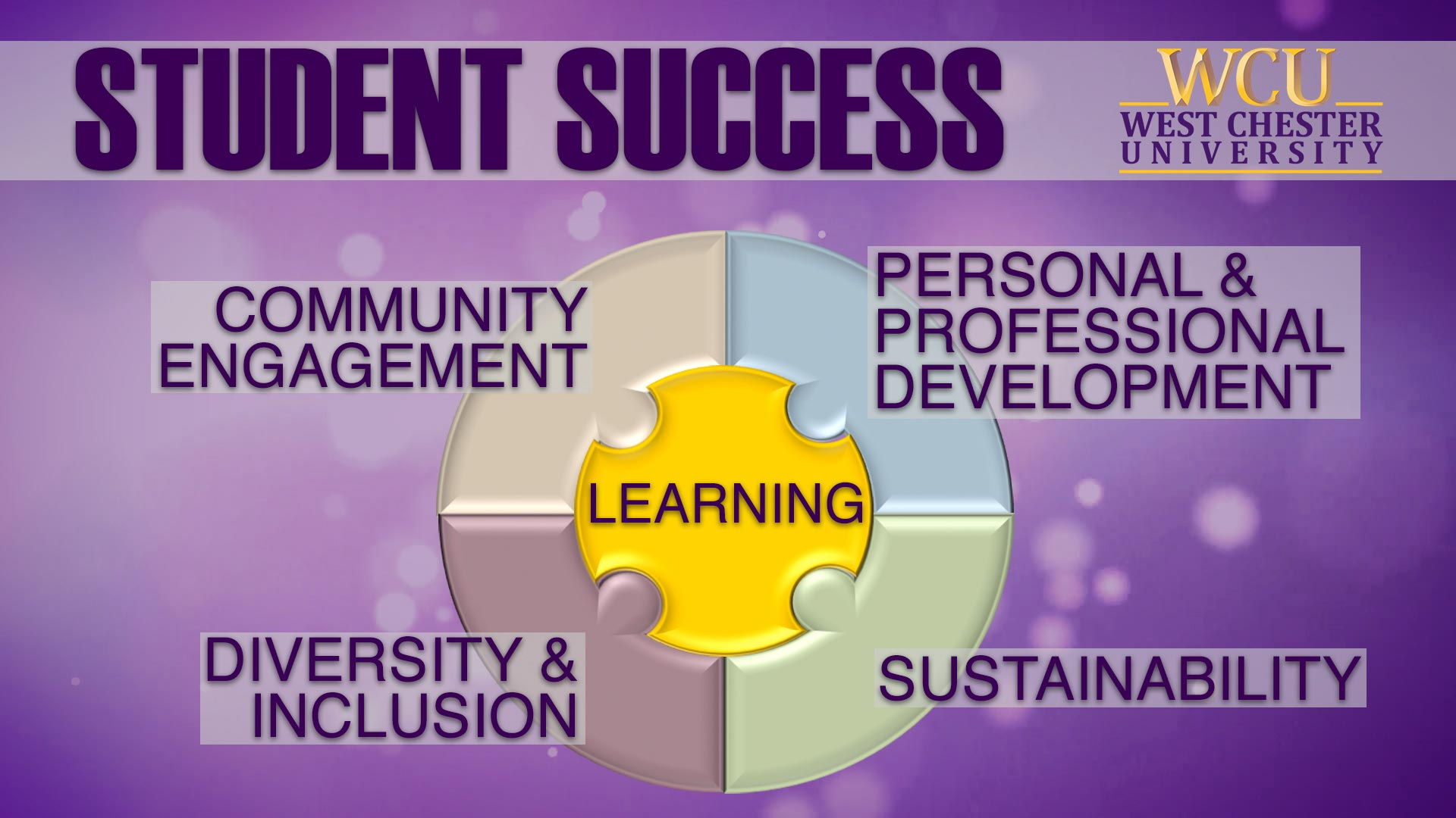 Student Success - Community Engagement, Personal & Professional Development, Sustainability, Diversity & Inclusion, Learning